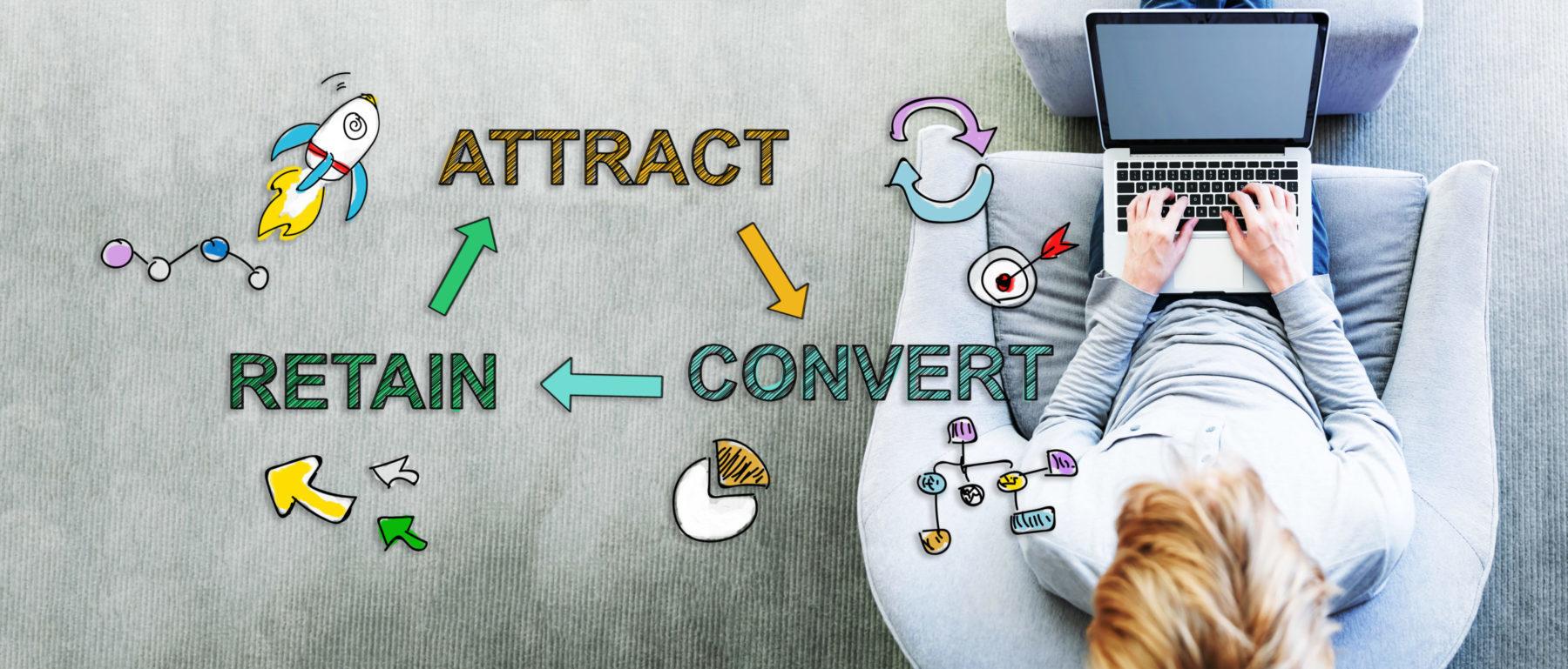 Marketing digital - stratégie de lead nurturing