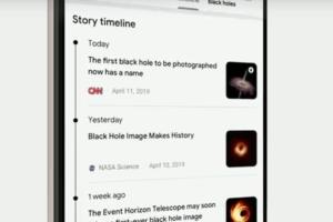 Timeline Google News