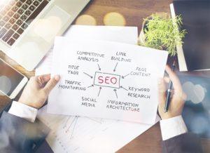 Optimiser le SEO de son e-commerce